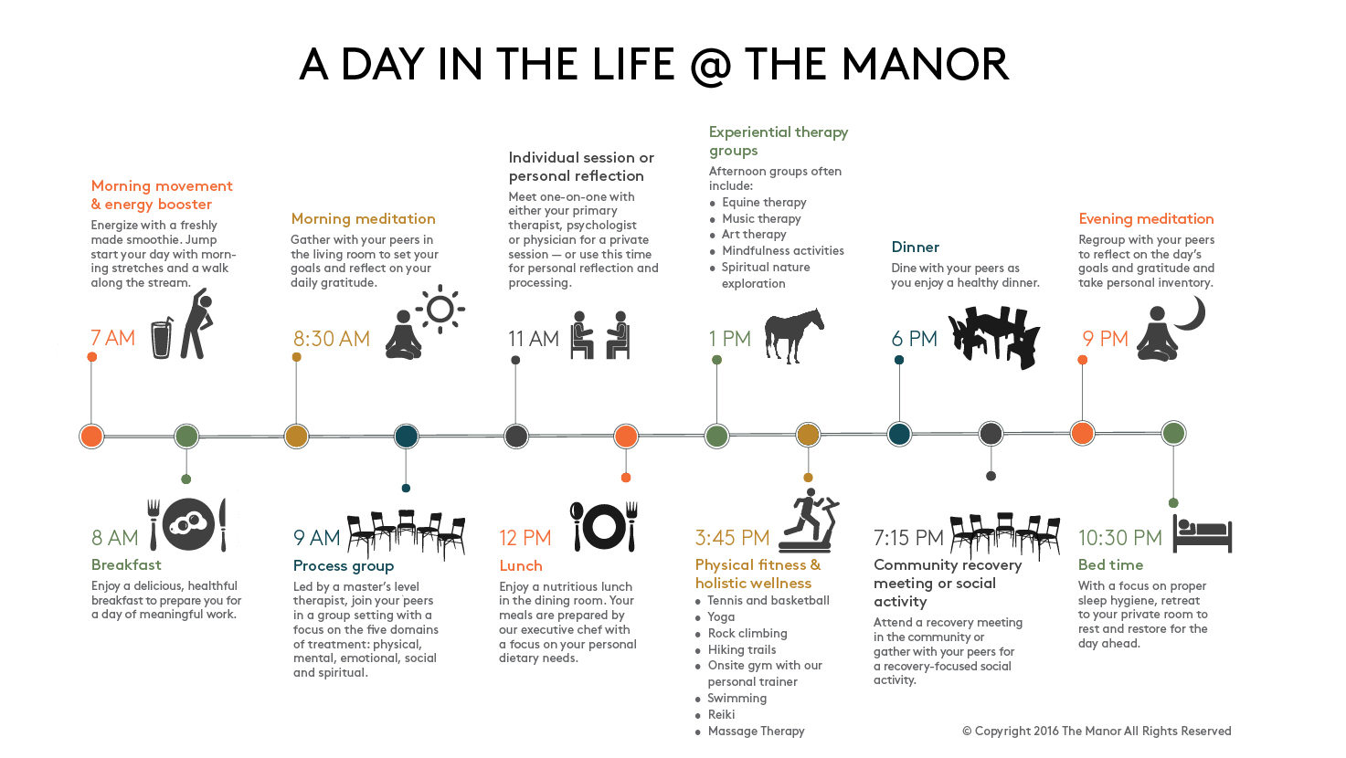 The-Manor-INSERT-TIMELINE-Website-Image-Only.-2